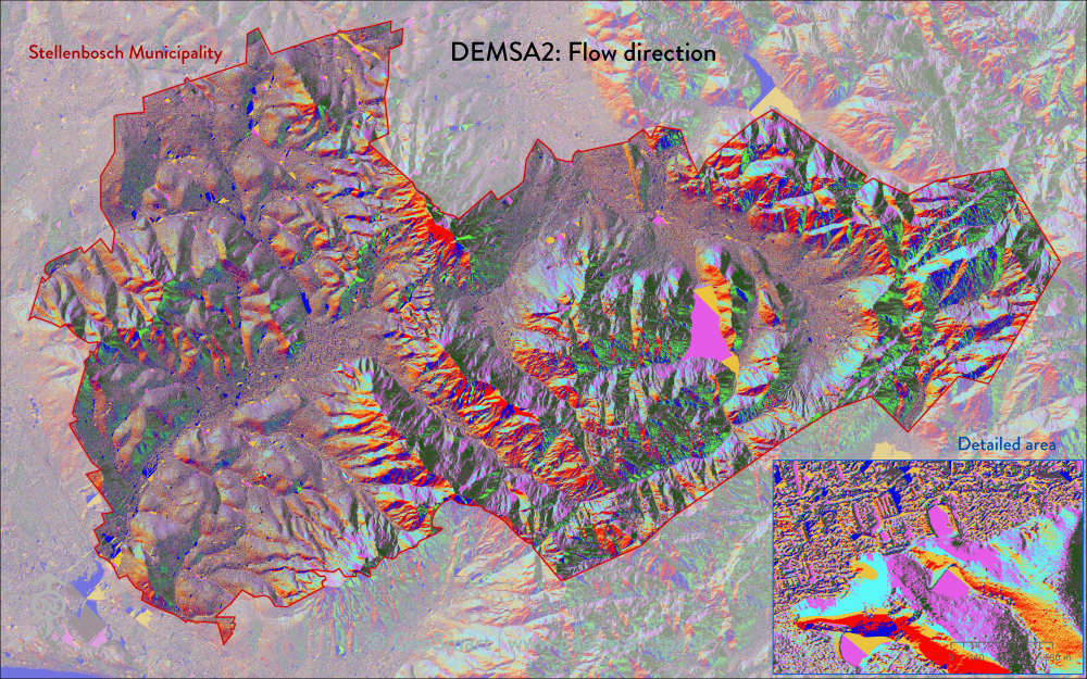 DEMSA2 Flow direction